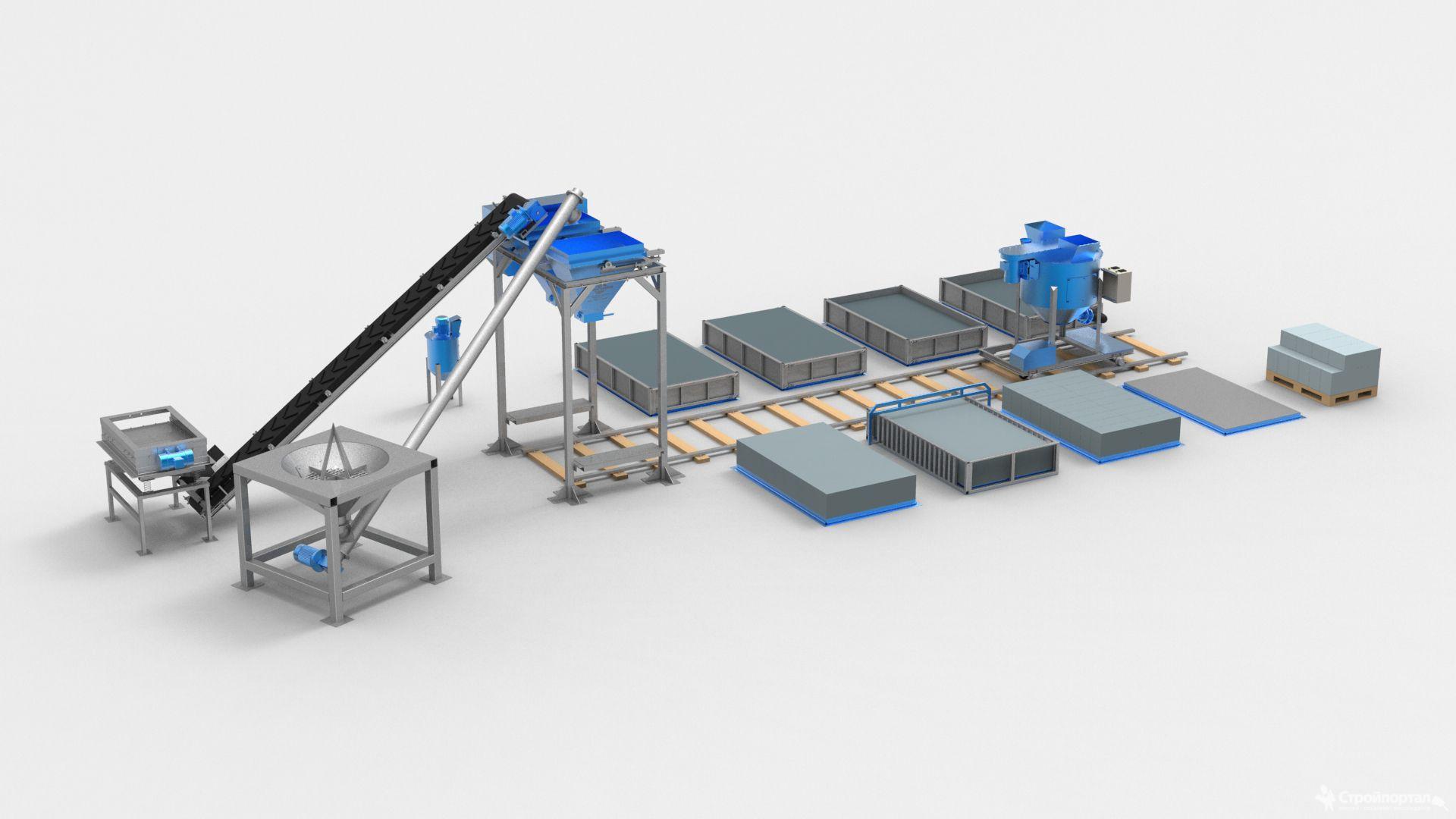 Производство газобетона с применением перекись водорода